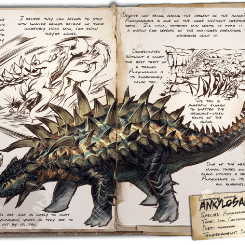 Анкилозавр Ankylosaurus
