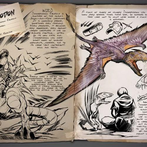 Диморфодон Dimorphodon