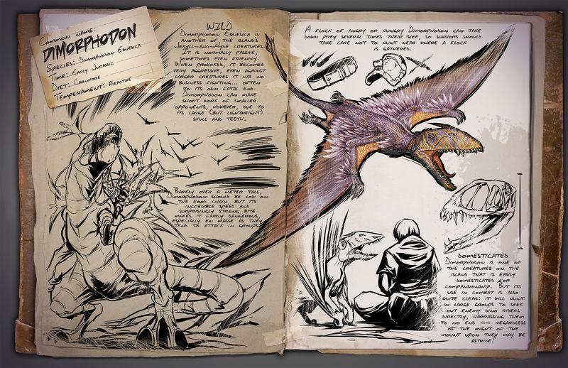 Dimorphodon1